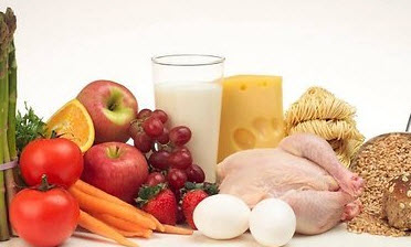 Продукты питания для диеты Дюкана