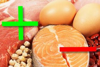 Плюсы и минусы диеты Дюкана