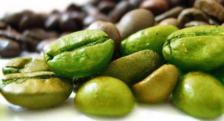 Зеленого кофе и похудение